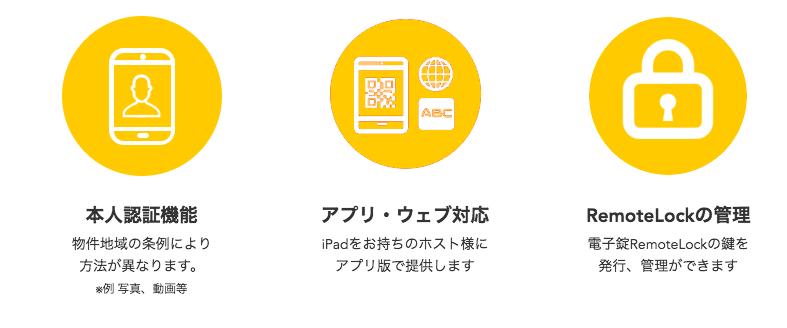 スクリーンショット 2019-01-25 14.28.58